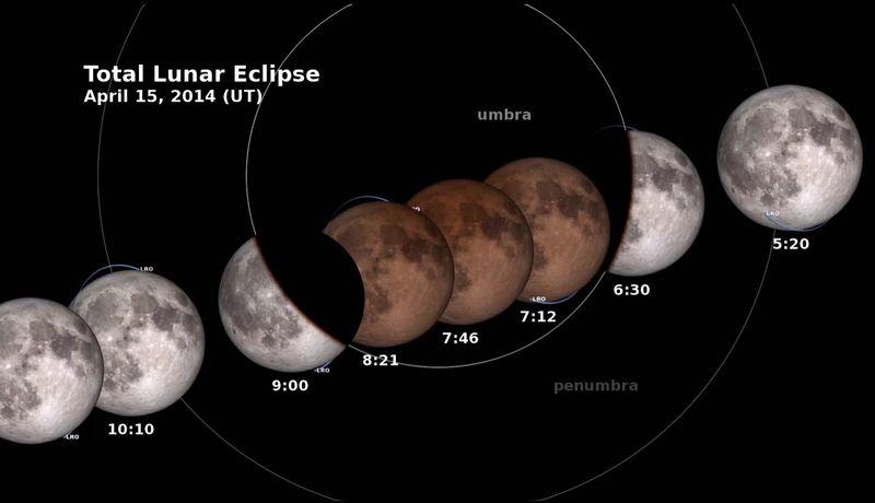 Total-lunar-eclipse-april15-lro